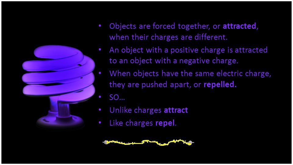 Objects are forced together, or attracted, when their charges are different.