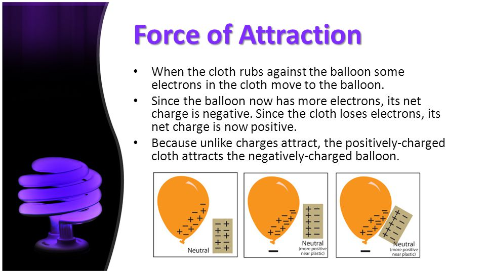 Force of Attraction When the cloth rubs against the balloon some electrons in the cloth move to the balloon.
