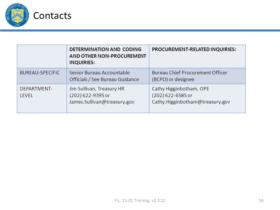 Contacts DETERMINATION AND CODING AND OTHER NON-PROCUREMENT INQUIRIES: