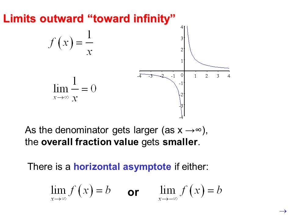 Limits outward toward infinity