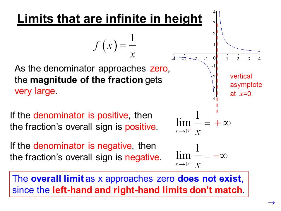 Limits that are infinite in height