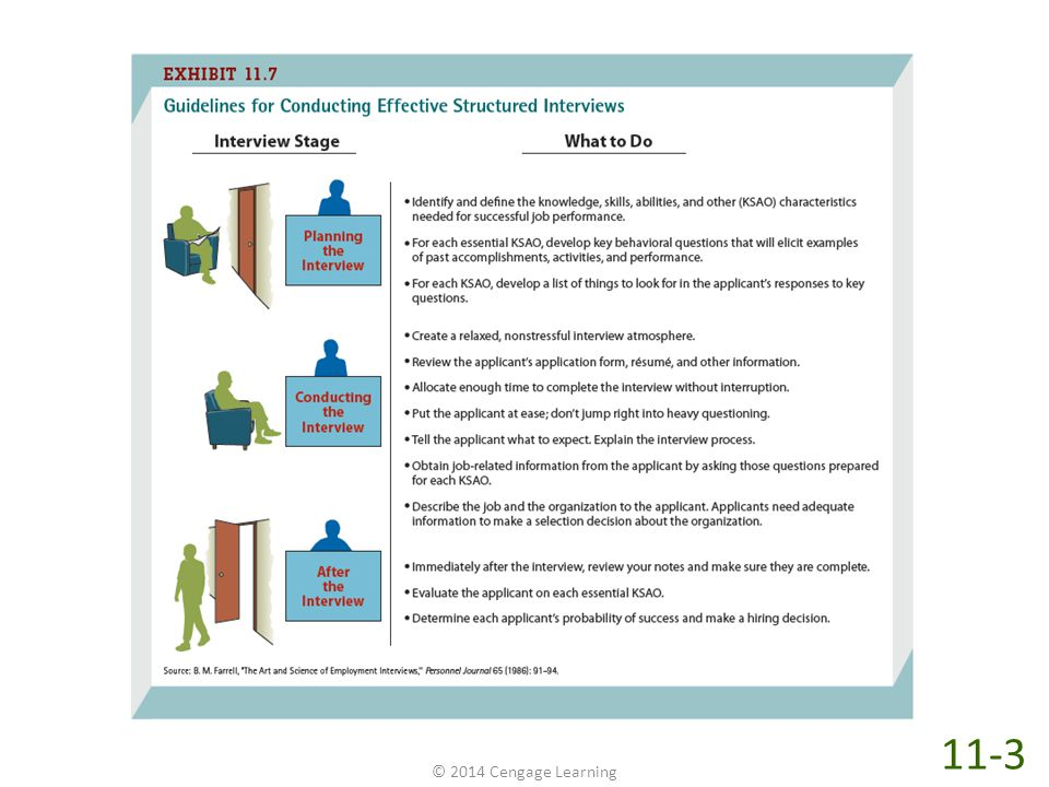 Exhibit 11.7 provides a set of guidelines for conducting effective structured employment interviews.