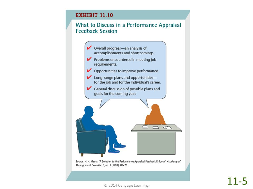 Herbert Meyer, who has been studying performance appraisal feedback for more than 30 years, recommends a list of topics for discussion in performance appraisal feedback sessions, shown in Exhibit 11.9. How these topics are discussed in a review session is important for its success.