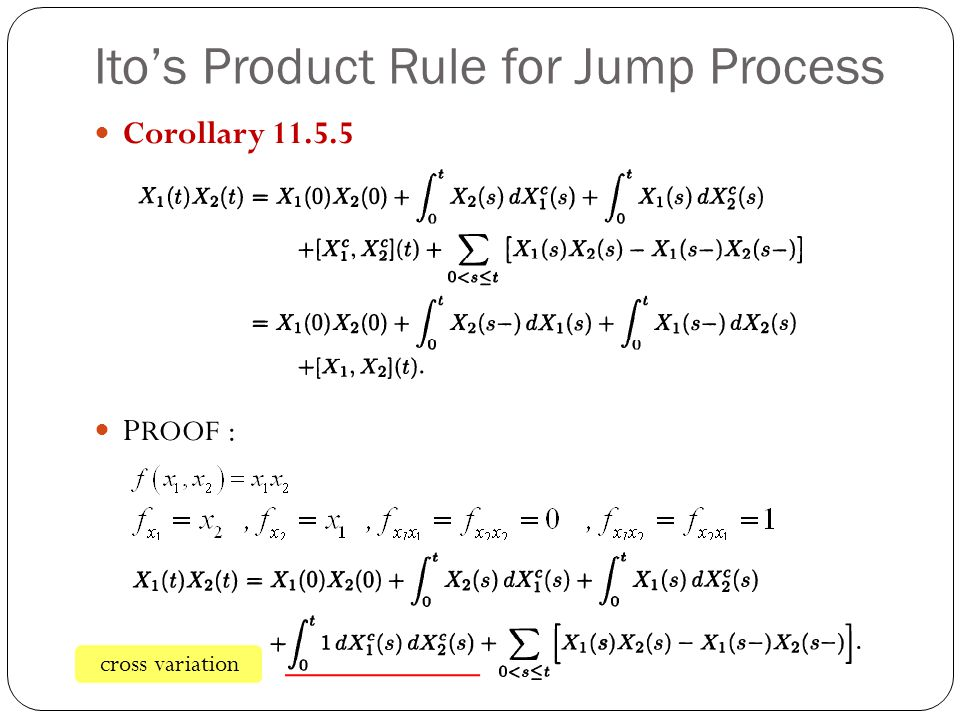 Ito's Product Rule for Jump Process