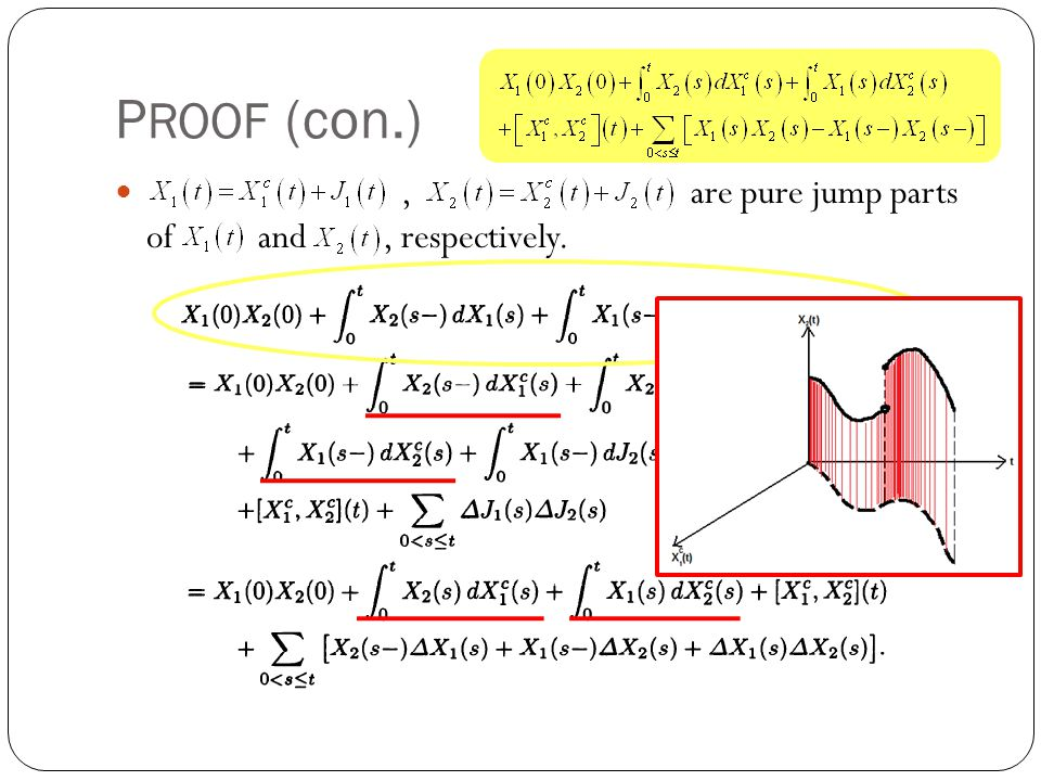 PROOF (con.) , are pure jump parts of and , respectively.