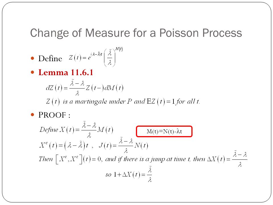 Change of Measure for a Poisson Process