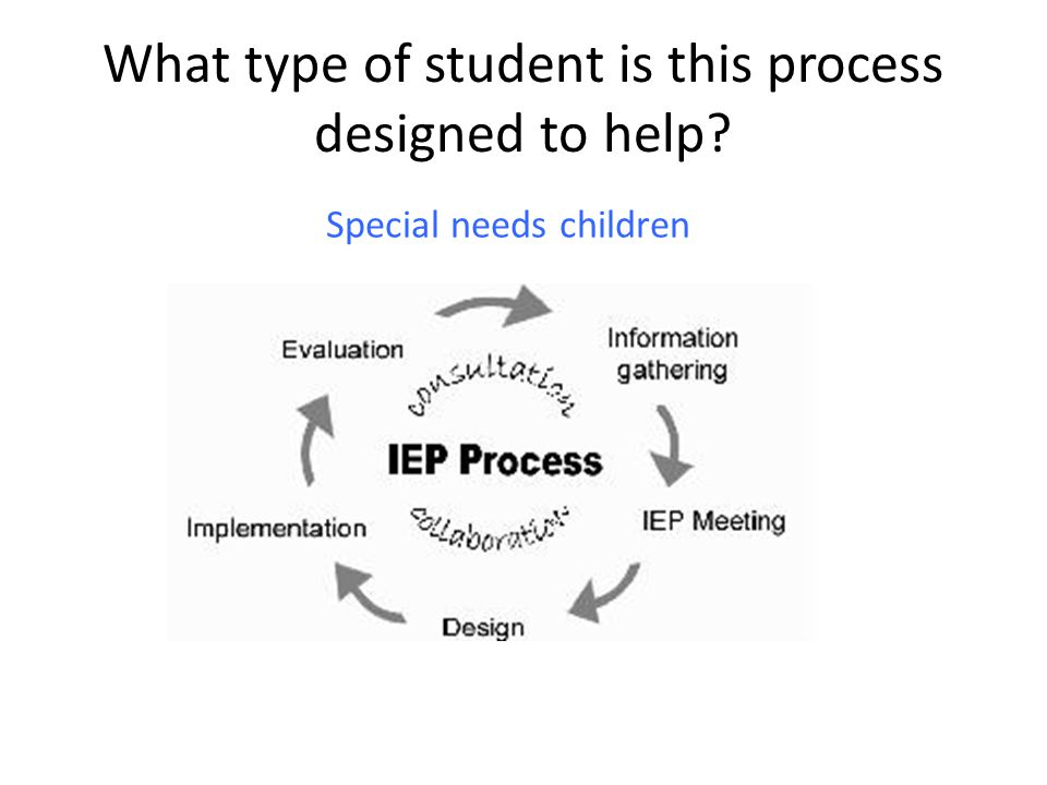 What type of student is this process designed to help