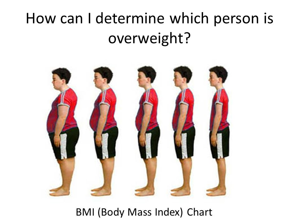 How can I determine which person is overweight
