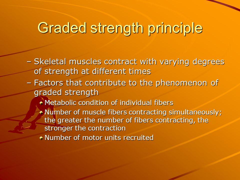 Graded strength principle