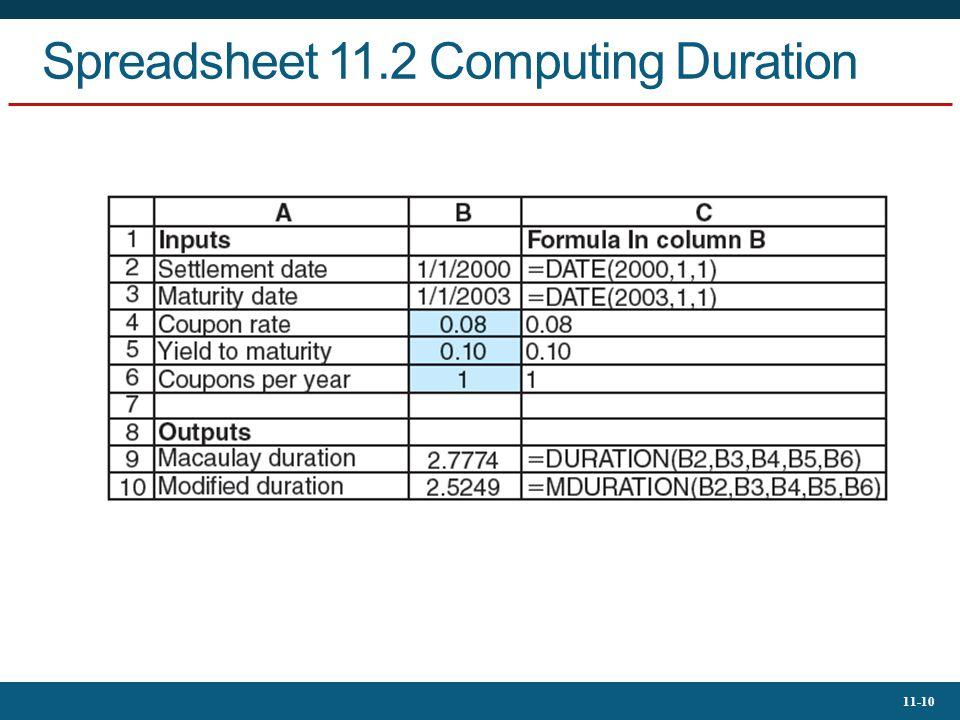Spreadsheet 11.2 Computing Duration
