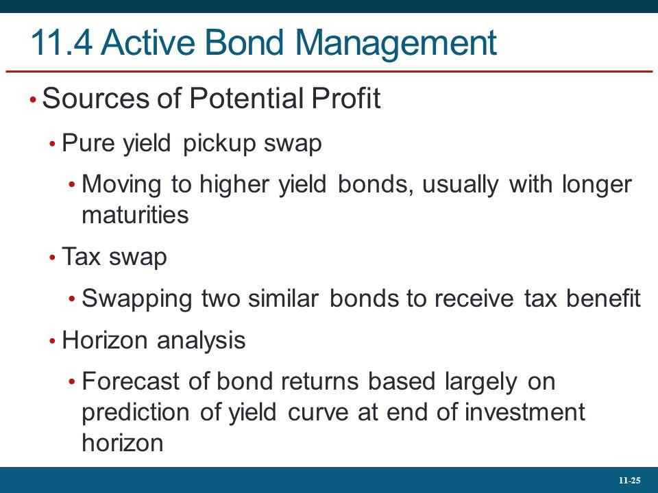 11.4 Active Bond Management