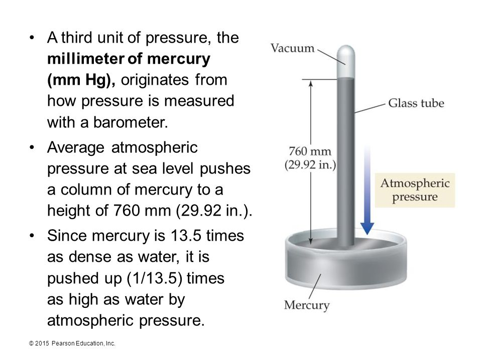 A third unit of pressure, the millimeter of mercury (mm Hg), originates from how pressure is measured with a barometer.