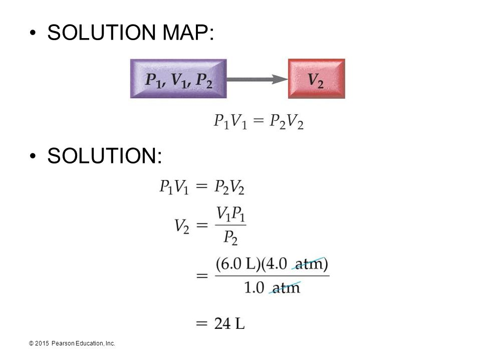 SOLUTION MAP: SOLUTION: