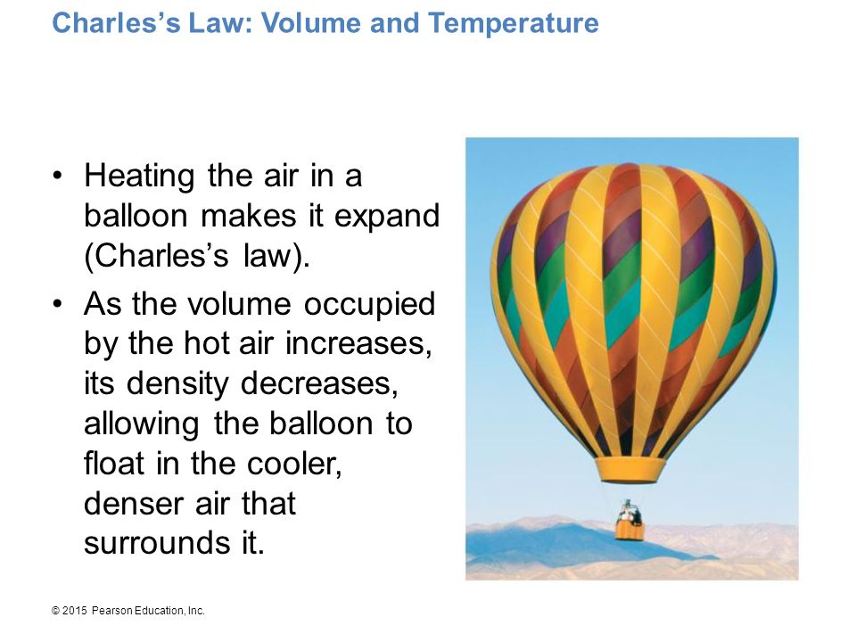 Charles's Law: Volume and Temperature