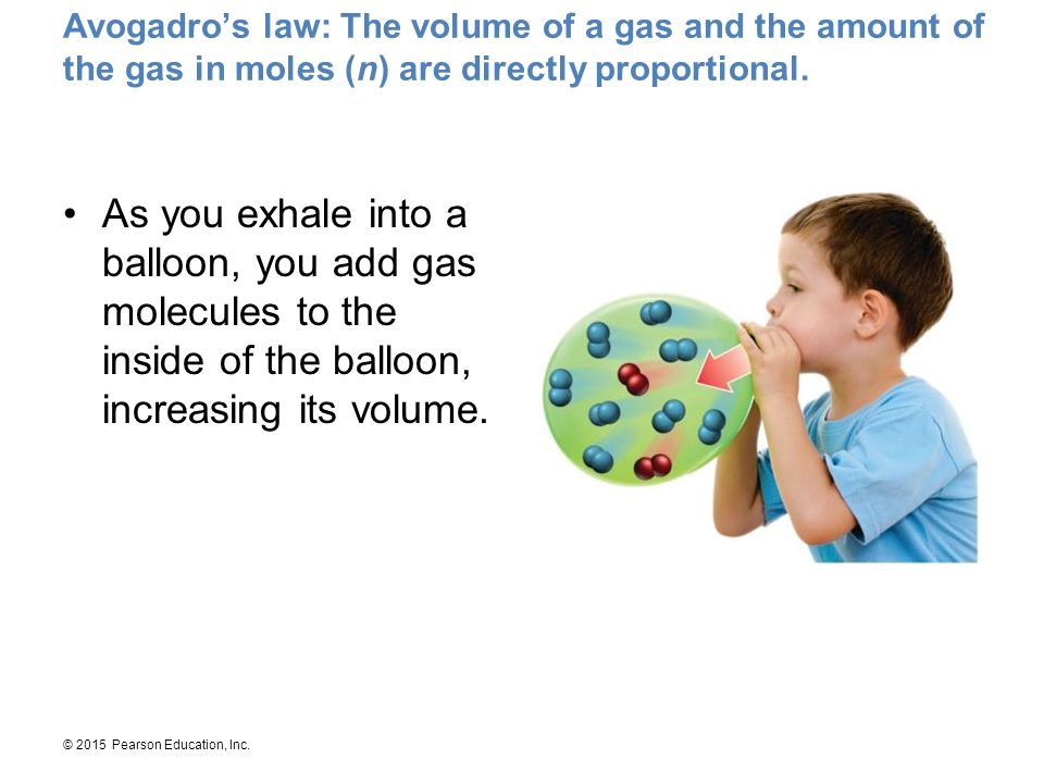 Avogadro's law: The volume of a gas and the amount of the gas in moles (n) are directly proportional.