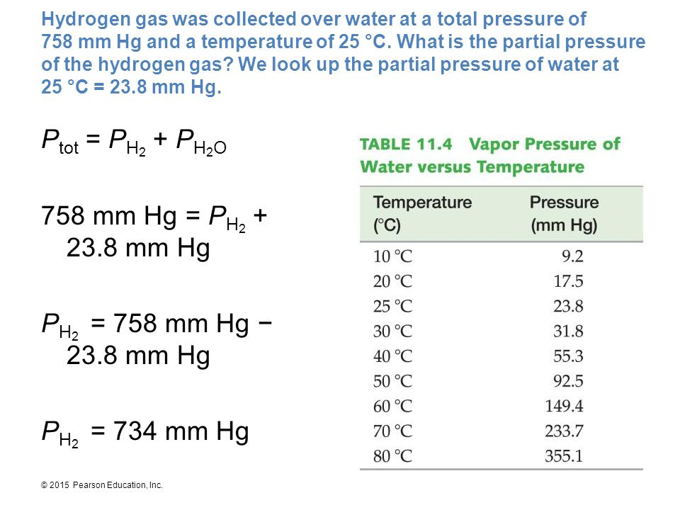 Hydrogen gas was collected over water at a total pressure of 758 mm Hg and a temperature of 25 °C. What is the partial pressure of the hydrogen gas We look up the partial pressure of water at 25 °C = 23.8 mm Hg.