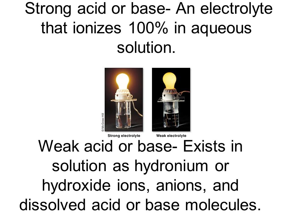 Strong acid or base- An electrolyte that ionizes 100% in aqueous solution.