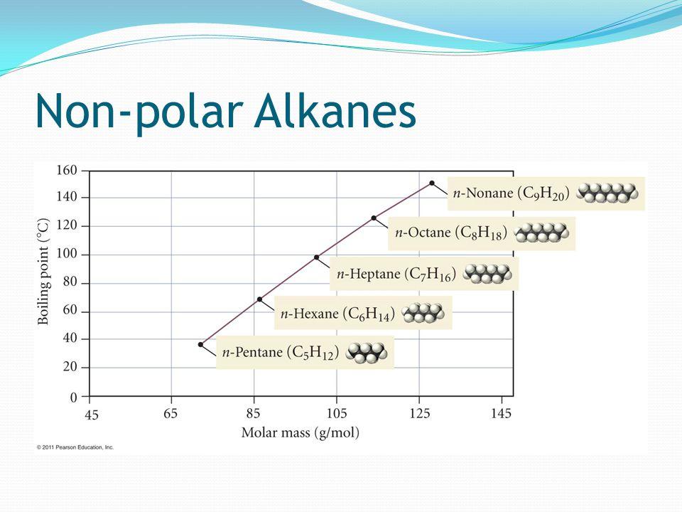 Non-polar Alkanes