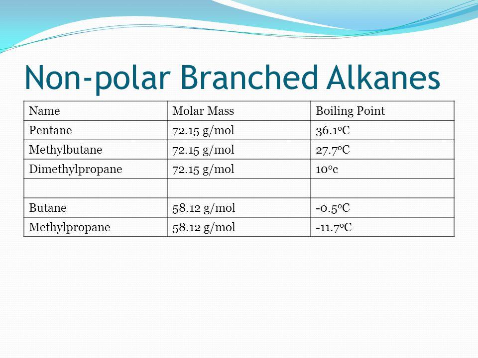 Non-polar Branched Alkanes