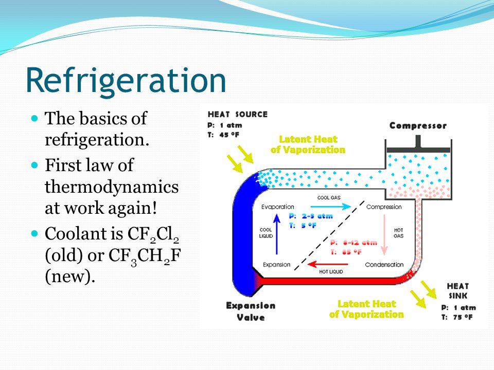 Refrigeration The basics of refrigeration.