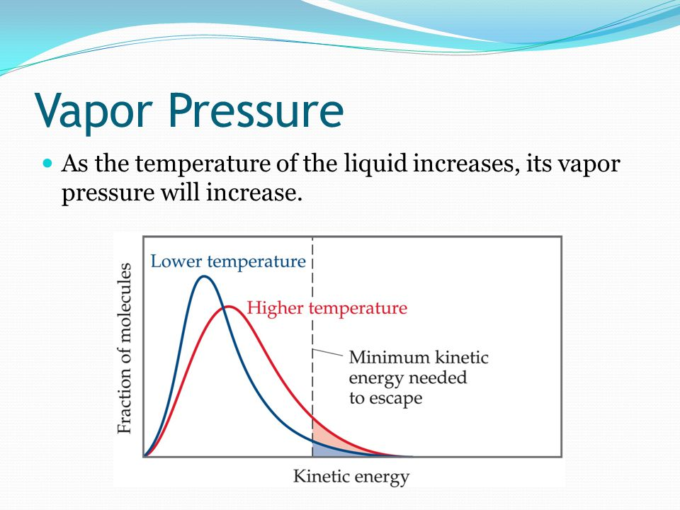 Vapor Pressure As the temperature of the liquid increases, its vapor pressure will increase.