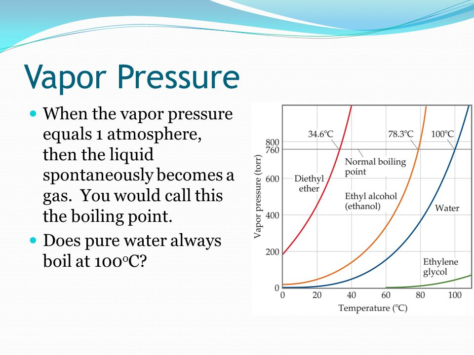 Vapor Pressure When the vapor pressure equals 1 atmosphere, then the liquid spontaneously becomes a gas. You would call this the boiling point.