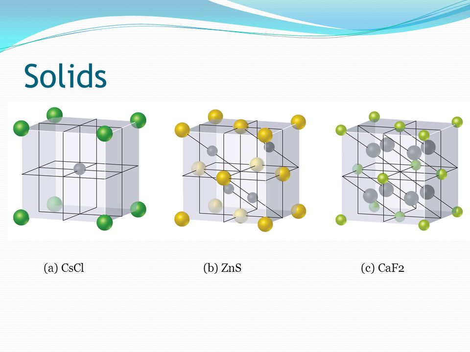 Solids (a) CsCl (b) ZnS (c) CaF2