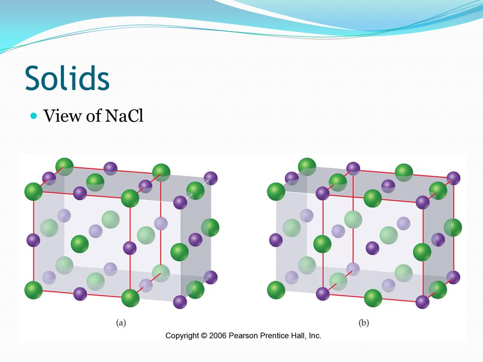 Solids View of NaCl