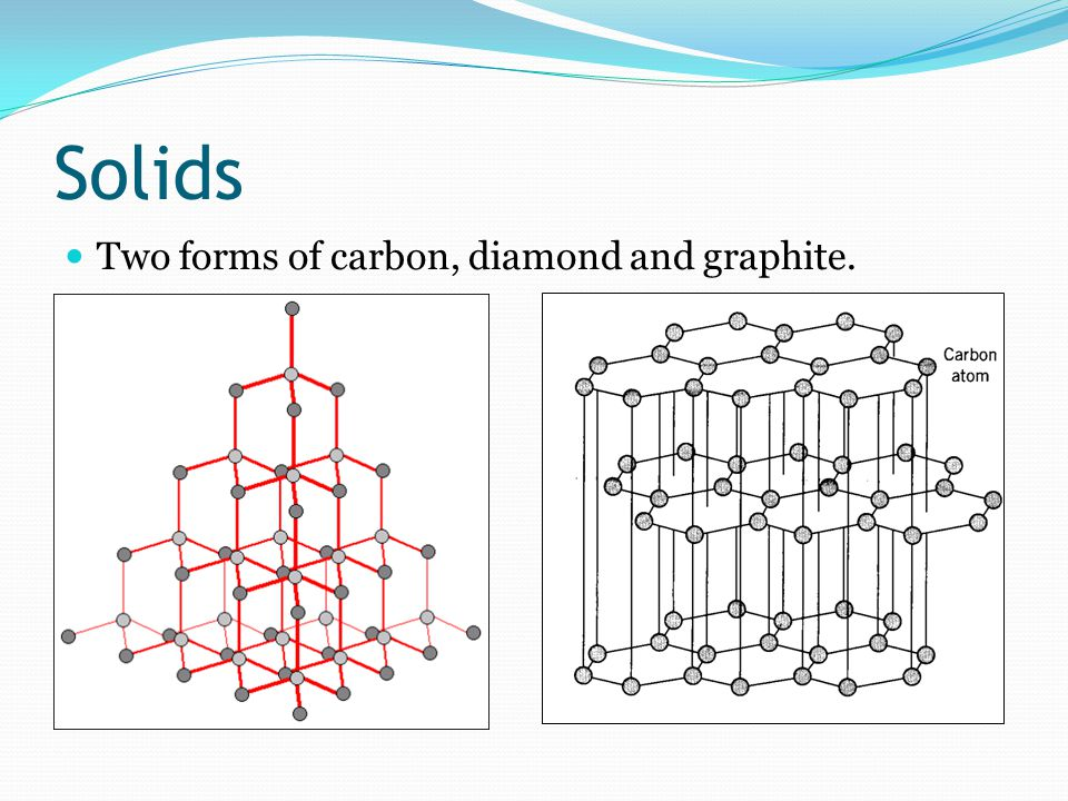 Solids Two forms of carbon, diamond and graphite.