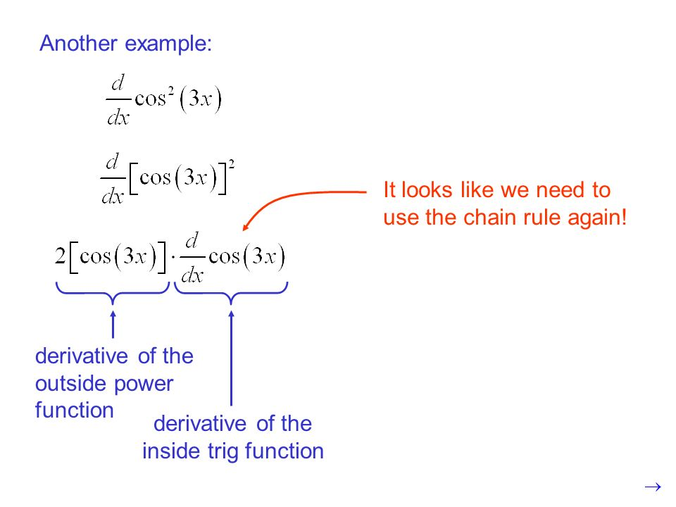 Another example: It looks like we need to use the chain rule again! derivative of the. outside power.
