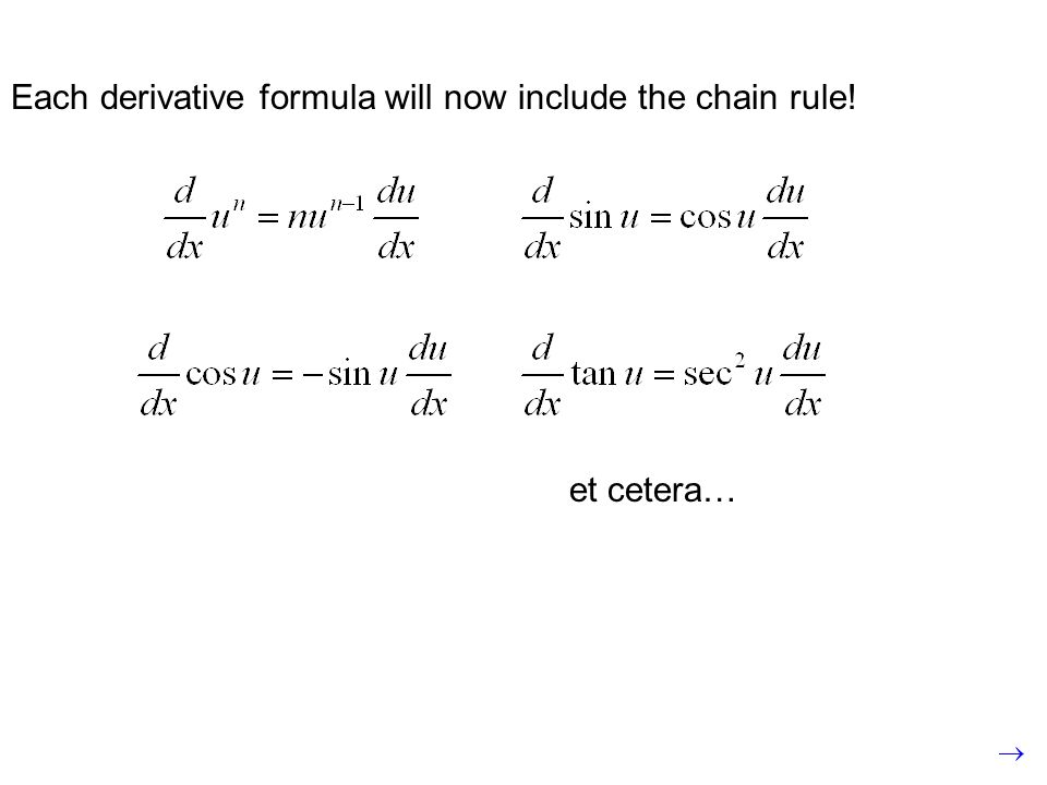 Each derivative formula will now include the chain rule!