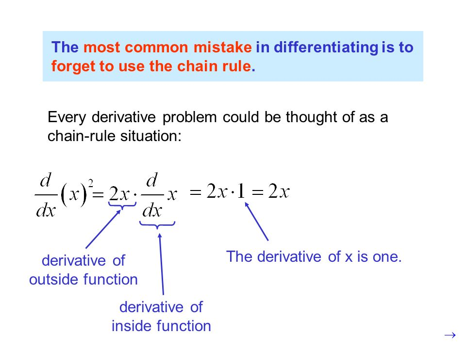 The derivative of x is one. derivative of outside function