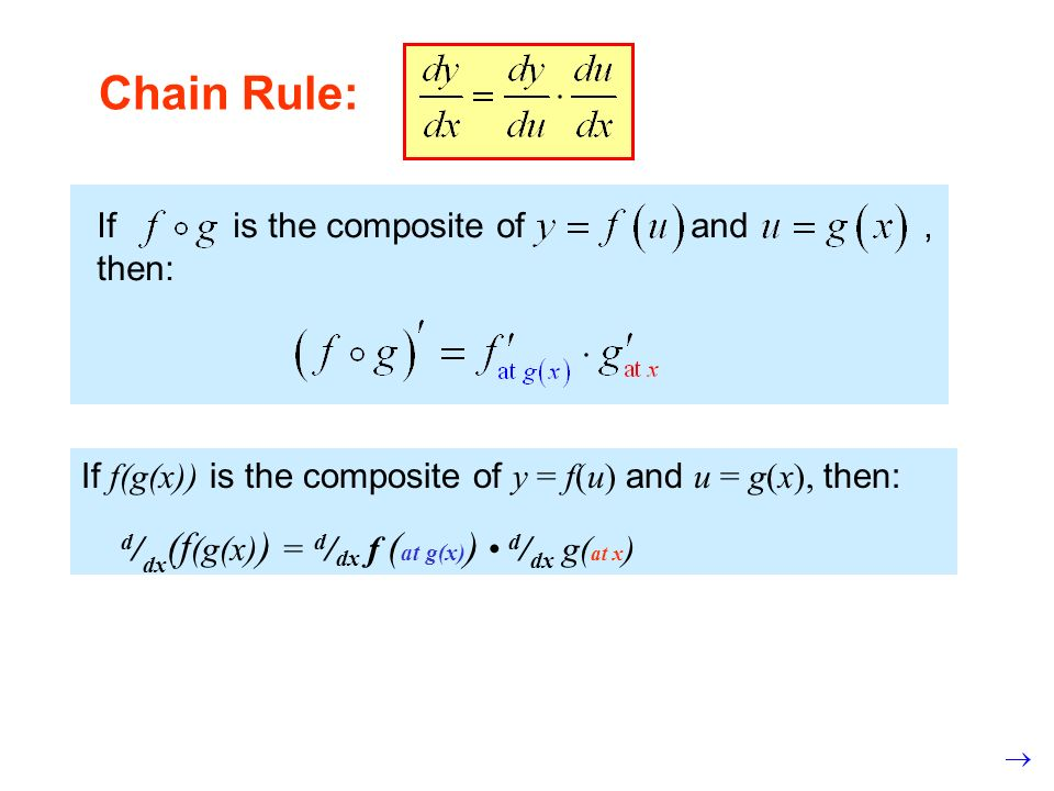 Chain Rule: If is the composite of and , then: