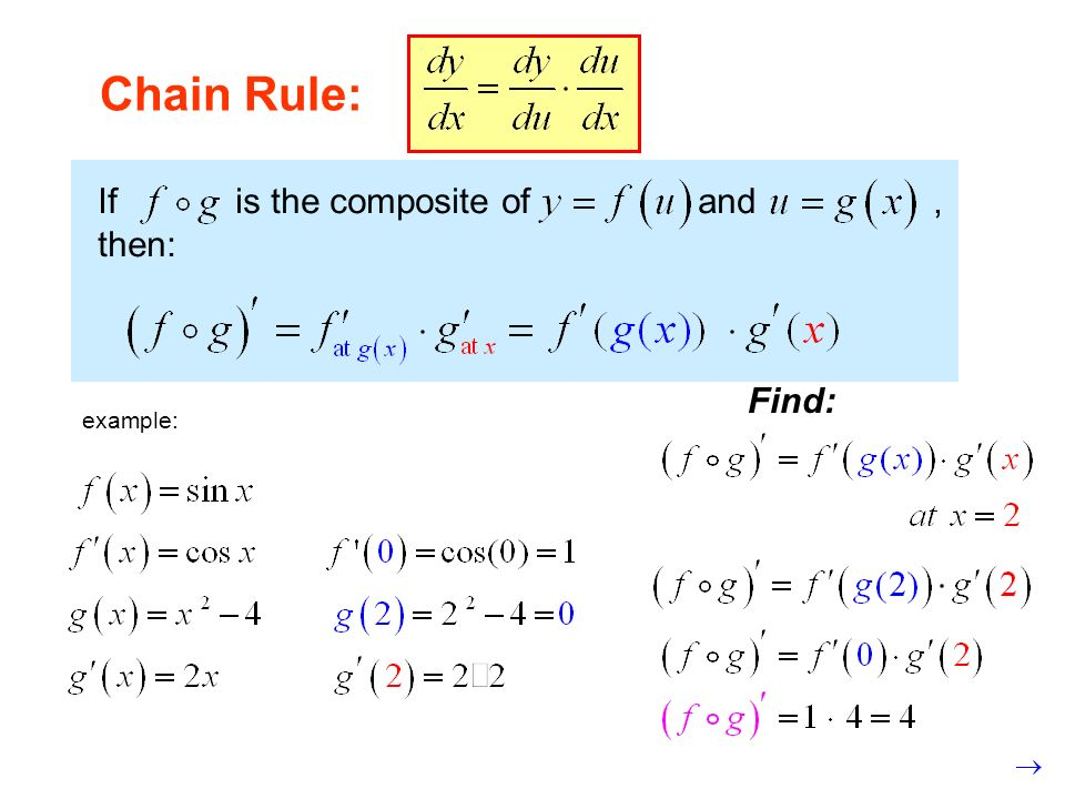 Chain Rule: If is the composite of and , then: Find: example:
