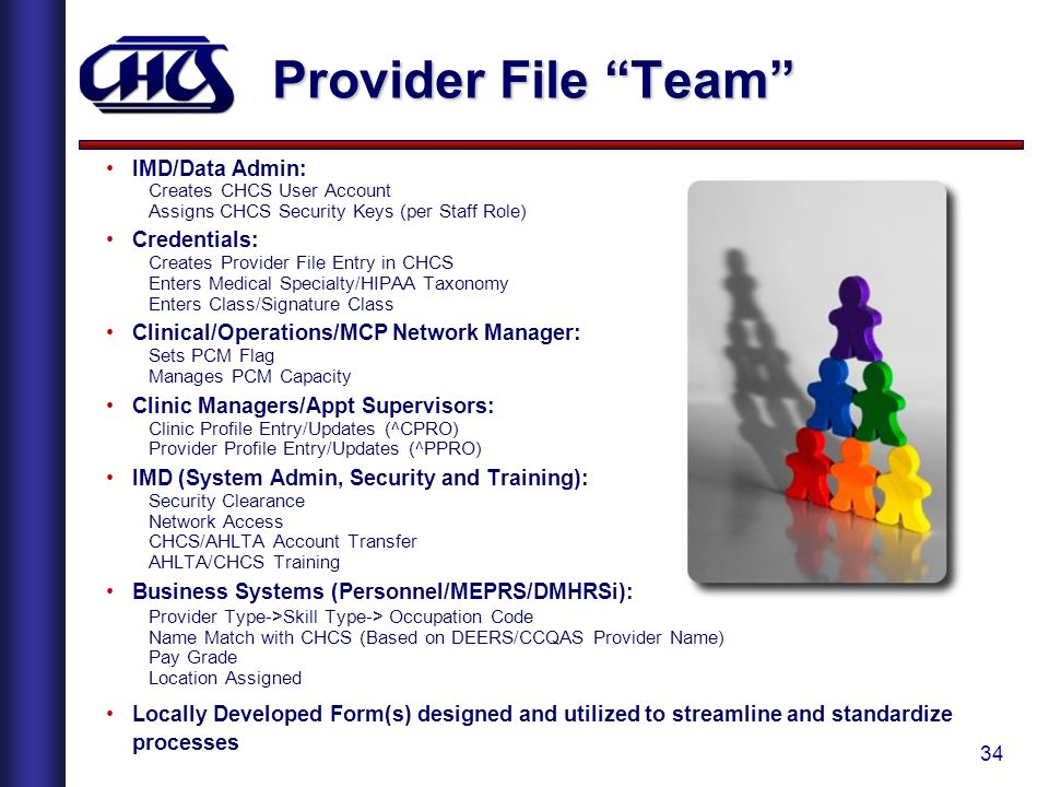Provider File Team IMD/Data Admin: Credentials: