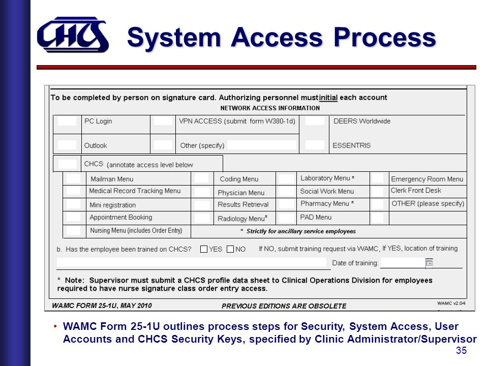 System Access Process