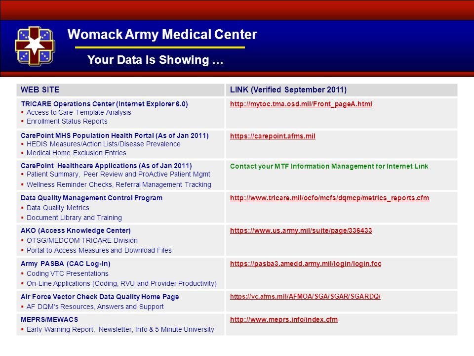 Your Data Is Showing … WEB SITE LINK (Verified September 2011)