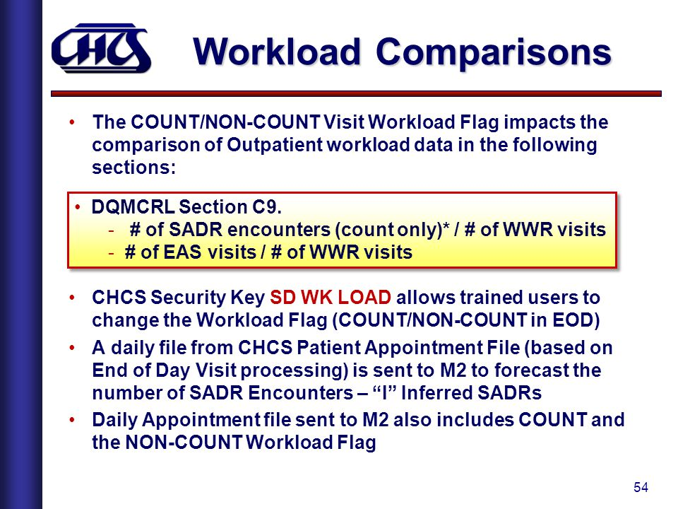 Workload Comparisons The COUNT/NON-COUNT Visit Workload Flag impacts the comparison of Outpatient workload data in the following sections: