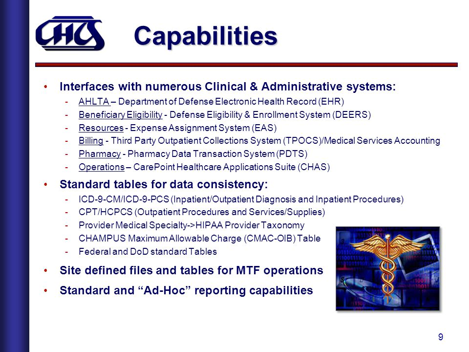 Capabilities Interfaces with numerous Clinical & Administrative systems: AHLTA – Department of Defense Electronic Health Record (EHR)