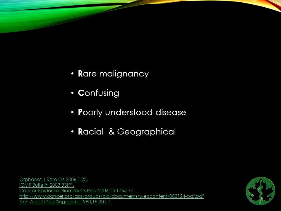 Poorly understood disease Racial & Geographical