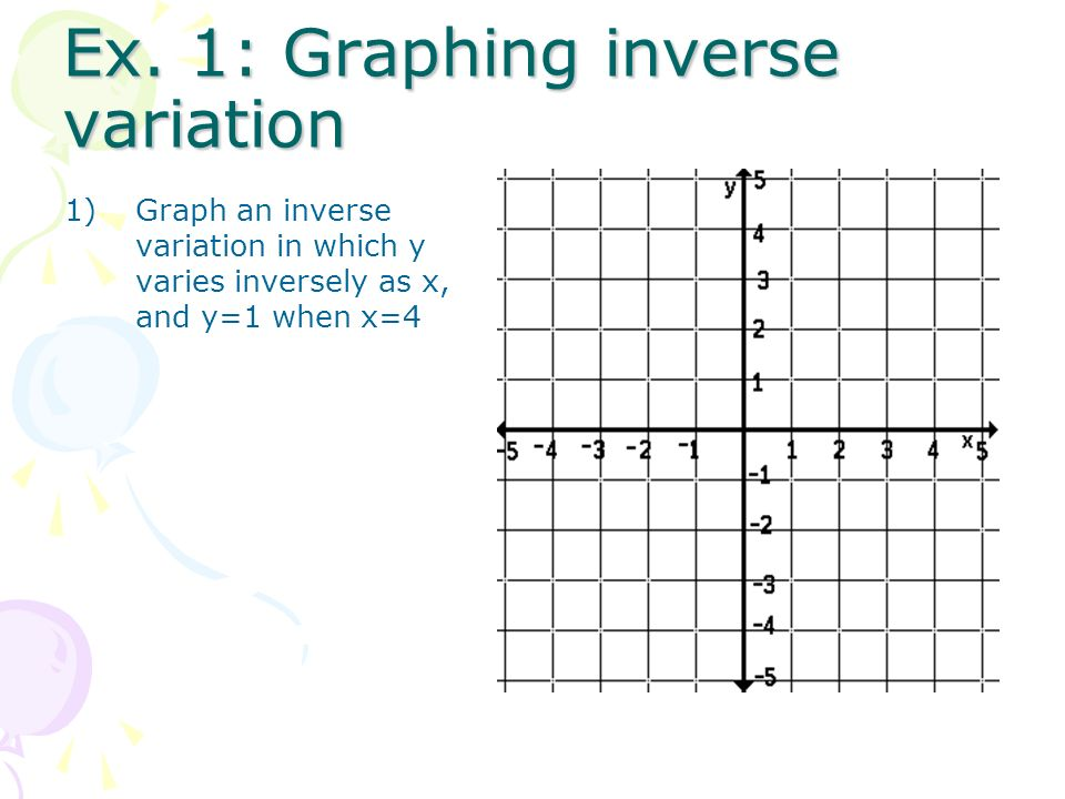Ex. 1: Graphing inverse variation