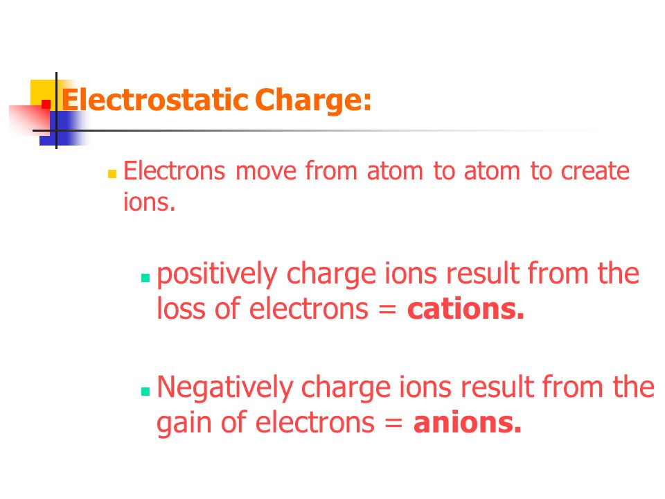 Electrostatic Charge: