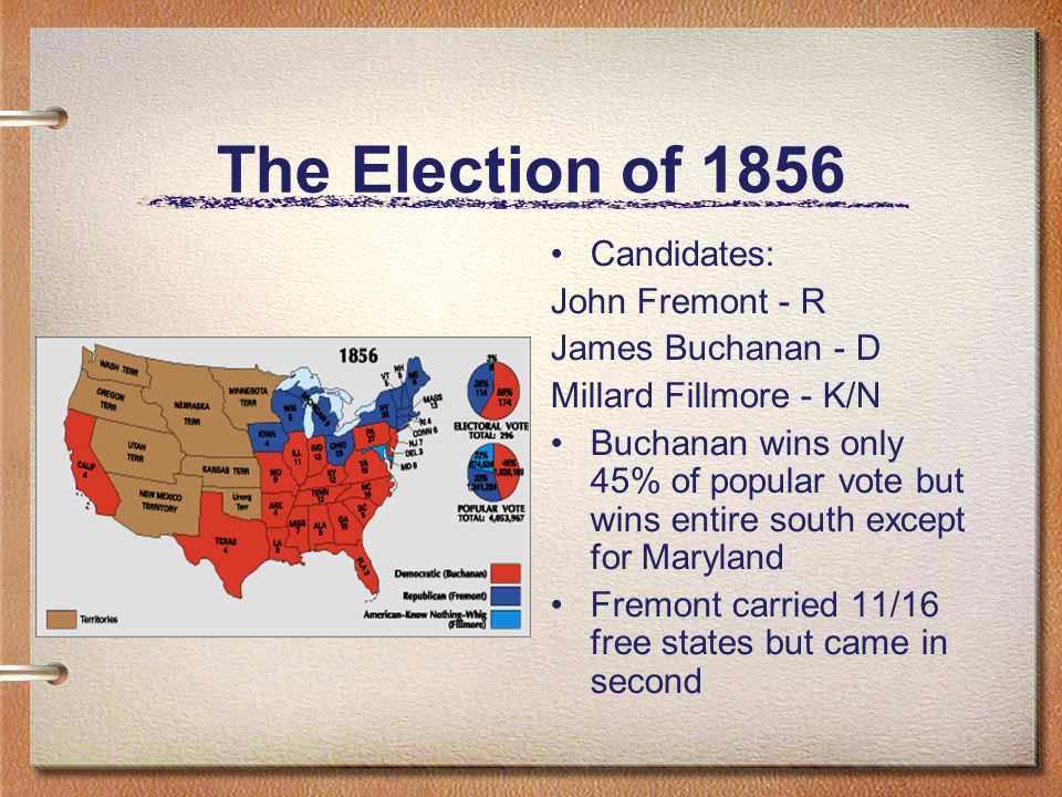 The Election of 1856 Candidates: John Fremont - R James Buchanan - D