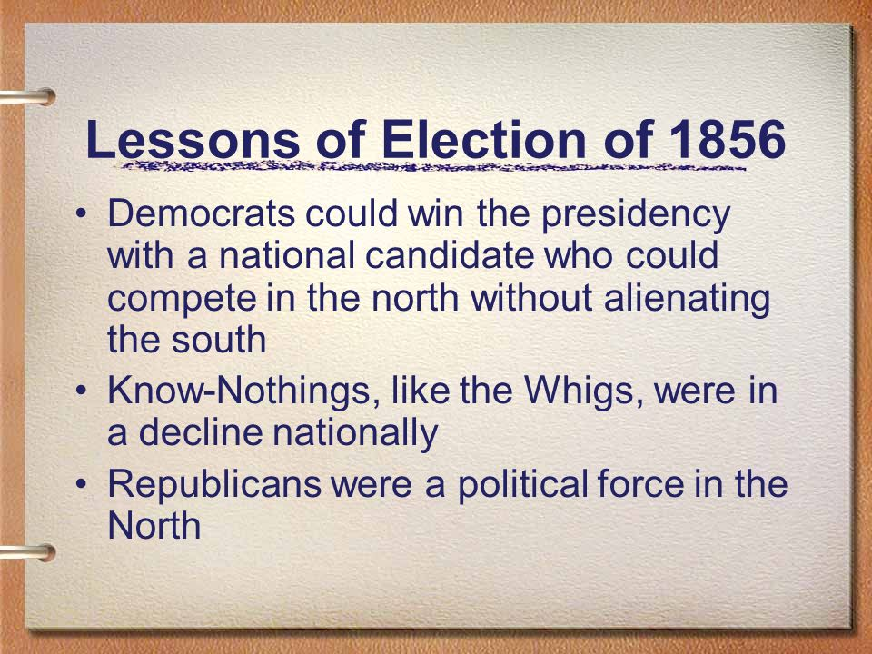Lessons of Election of 1856