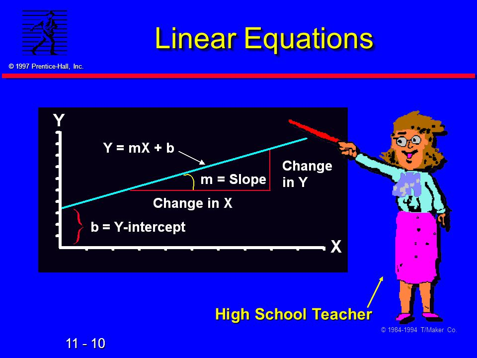 Linear Equations High School Teacher © 1984-1994 T/Maker Co. 28