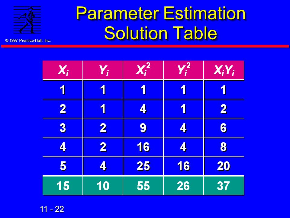 Parameter Estimation Solution Table