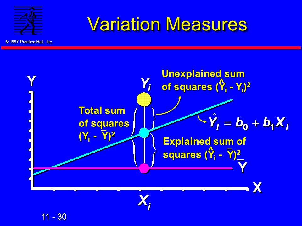 Variation Measures Yi Unexplained sum of squares (Yi - Yi)2 ^