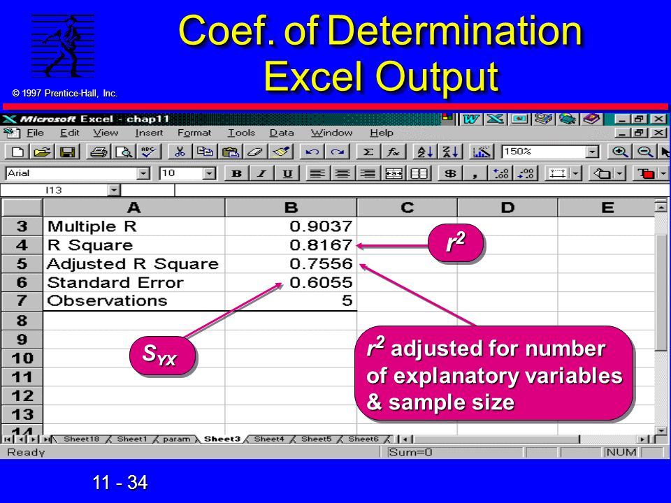 Coef. of Determination Excel Output