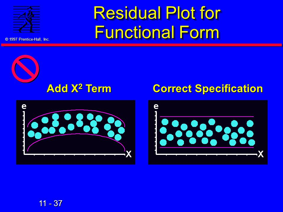 Residual Plot for Functional Form