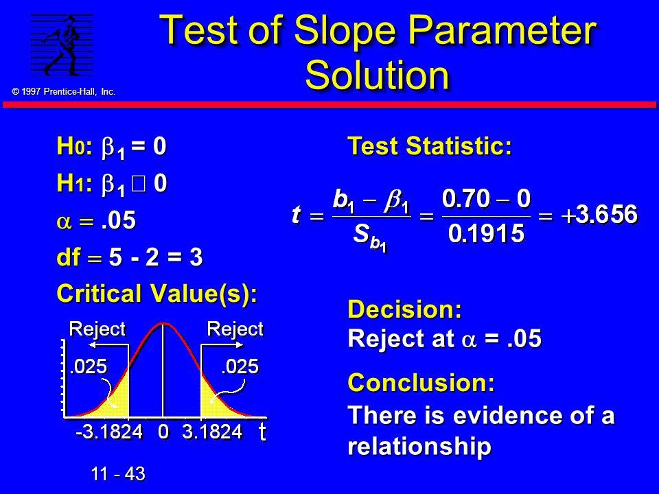 Test of Slope Parameter Solution